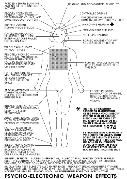 electronic-weapons-mindcontrol-declassified